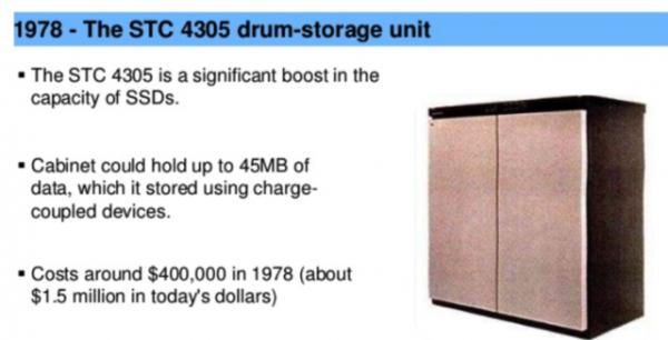 HDD и SSD: Как это работает?