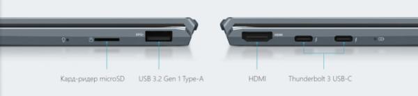 Обзор ASUS ZenBook 13: Лучший ZenBook?