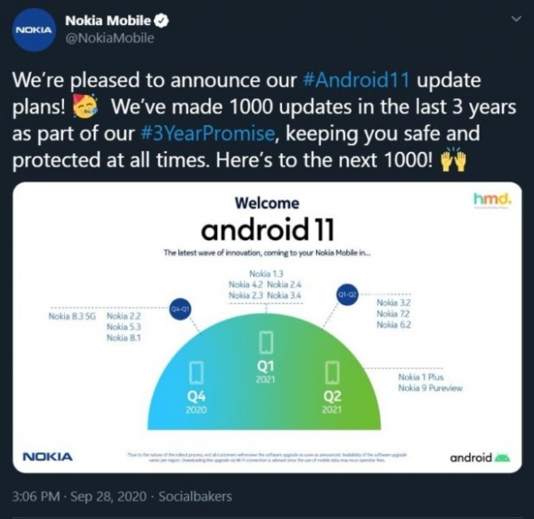 Раскрыт план обновления смартфонов Nokia до Android 11