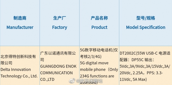 Smartisan Jianguo Pro 4 от авторов TikTok