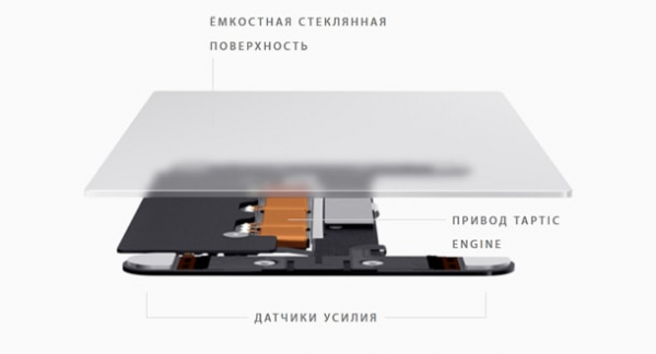 Обзор HUAWEI MateBook X 2020: Ультратонкий, ультралёгкий