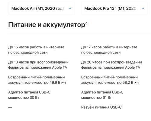 Чем так хорош чип M1 и нужно ли бежать за новыми Mac'ами?