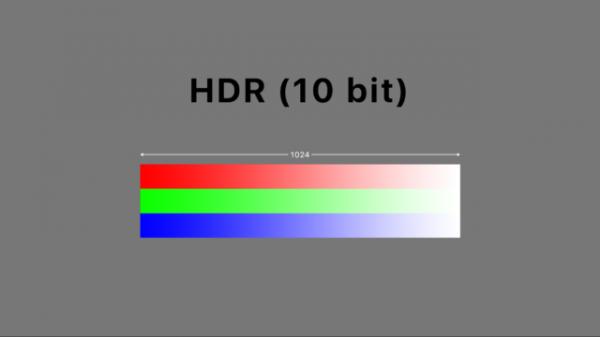 Dolby Vision в iPhone 12 — это новая эпоха? Разбор