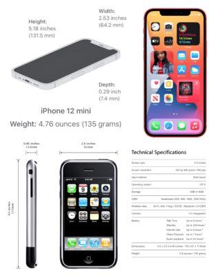 iPhone 12 mini: Ну что малыш, посмотрим что у тебя с батареей?