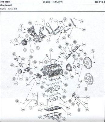 Как работают электромобили? Разбор!