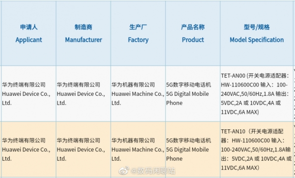 Сертификация раскрыла важную деталь Huawei Mate X2