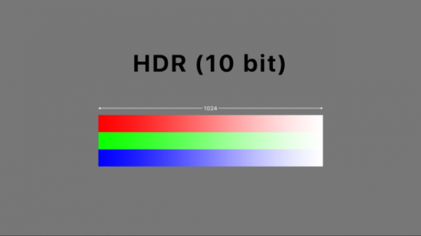 Что такое HDR10+? Разбор