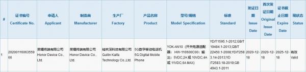 Nova 8 Pro? Новые подробности о флагманском Honor V40