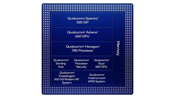 Qualcomm Snapdragon 888: Обзор флагманского процессора 2021 года