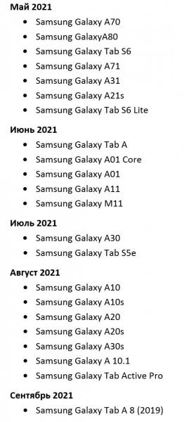Samsung поделилась расписанием по обновлению своих смартфоновдо Android 11