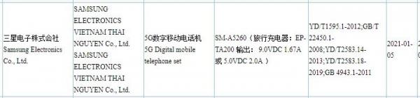 Samsung не положит с Galaxy A52 быструю зарядку