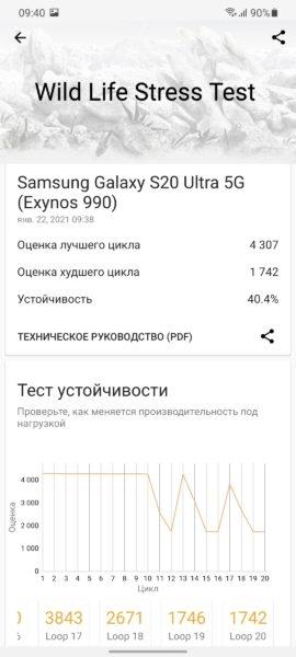 Сравнения: Exynos 2100 с Snapdragon 865+, Kirin 9000 и Exynos 990