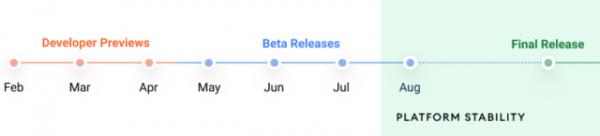 Android 12: Что нас ждёт в новой операционной системе от Google?