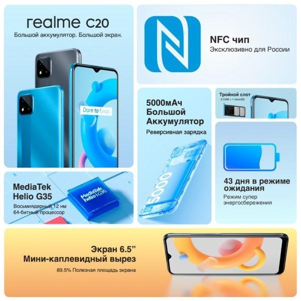 Стоимость Realme C20 NFC и Realme C21 в России