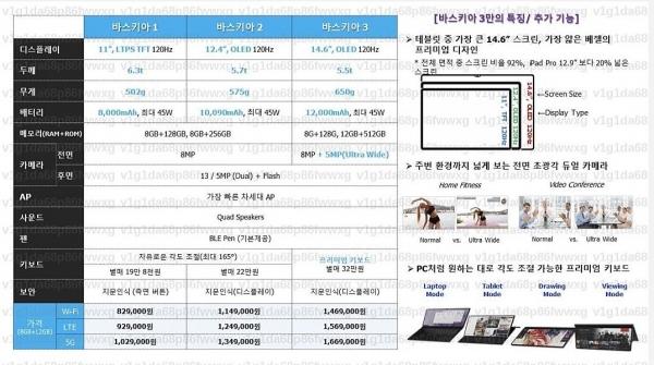 Много новых подробностей о планшетах Samsung Galaxy Tab S8