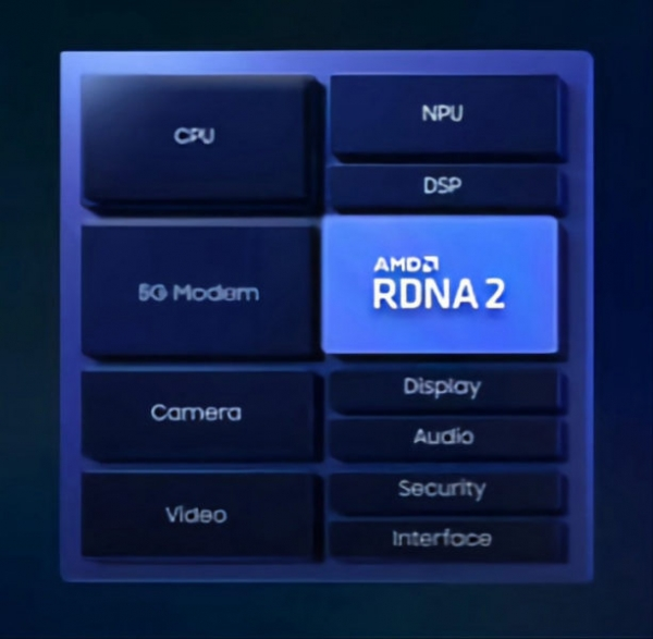 Exynos с AMD отложили, но анонс состоится уже скоро