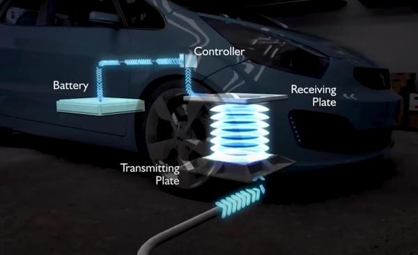 Как работает беспроводная зарядка мощностью 80 Вт?