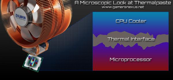 Охлаждение в чипе (через микроканалы в процессоре)! Разбор!