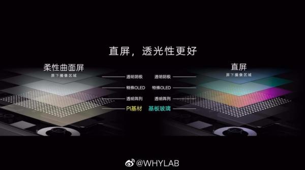 Экран Xiaomi Mi Mix 4 с невидимой фронталкой