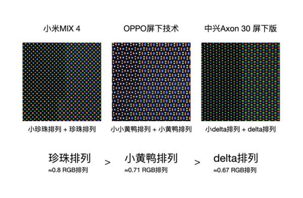Подэкранная камера Xiaomi Mi Mix 4 может стать лучшей