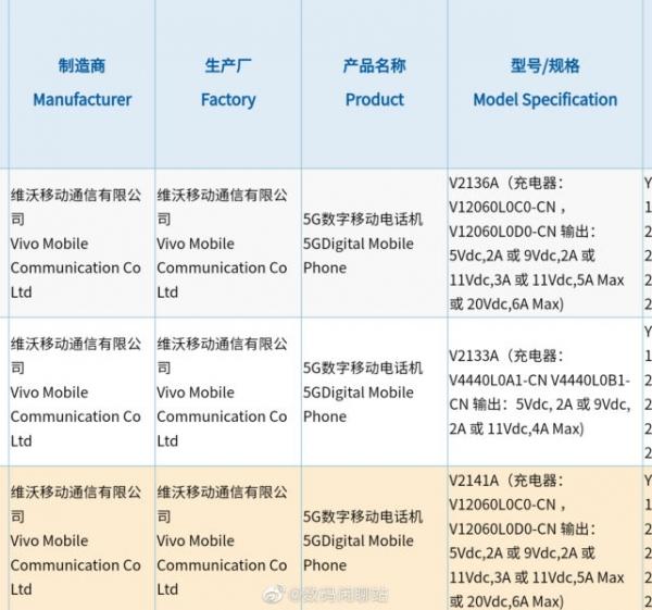 Регулятор раскрыл мощную зарядку iQOO 8 и iQOO 8 Pro