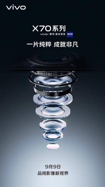 Vivo X70 Pro+ удивит своей передовой оптикой Zeiss