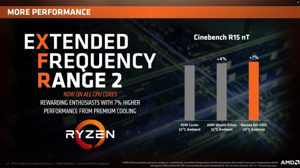 Технологии процессоров AMD. Разбор